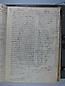 Libro Racional 1876-1890, folio 146r