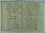 folio C12
