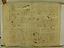 folio 1712 n10