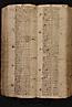 folio 188bis