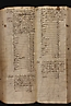 folio 296
