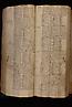 folio n152