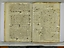 folio 196a