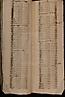 21 folio 27