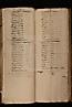 folio 11c