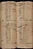 folio 065c