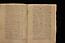 174 folio 221