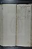 08folio 0 Índice 1744