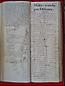 folio 218 - 1774